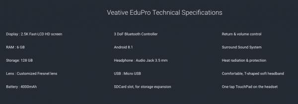 Veative EduPro VR Headset